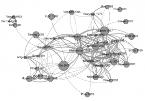 Co-citation analysis for Social Network Analysis